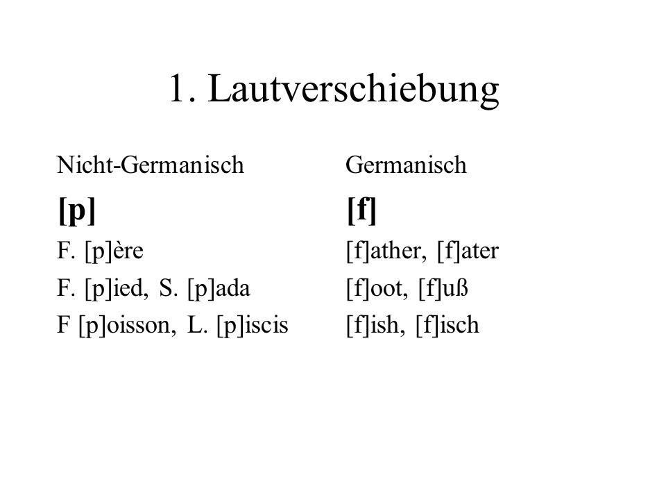 1. Lautverschiebung [p] [f] Nicht-Germanisch F. [p]ère